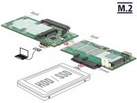 Delock Converter USB 3.1 Micro-B female > 1 x SATA / 1 x M.2 Key B / 1 x mSATA